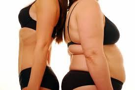 Indeks telesne teže, prehrana in gibanje